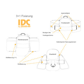 New type sidebags for IDC-Powerharness (size: 3-4) 1 pair...